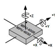 MPU6050 轴向定位