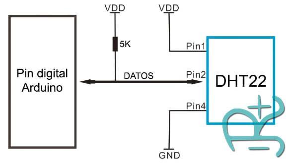 conexion dht22 pinout arduino