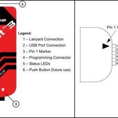 PICkit3 MCU Programmer debuger pinout