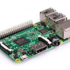 Raspberry Pi 3 462x322