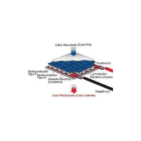 placa peltier 12 v 60 w tec1 1270 compatible con arduino en tenerife canarias la laguna 1