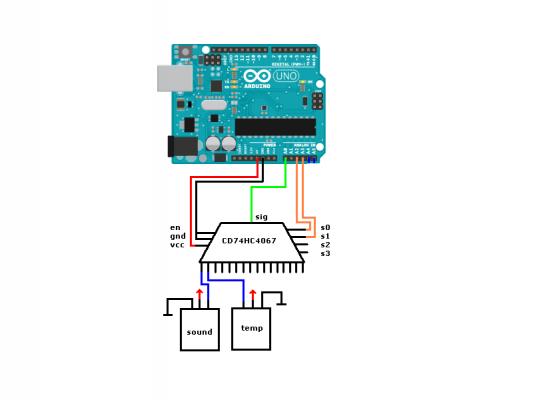 Arduino y multiplexor