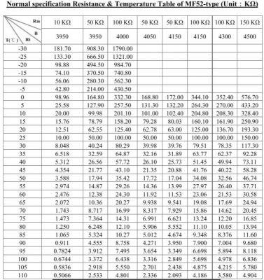 propiedades mf52