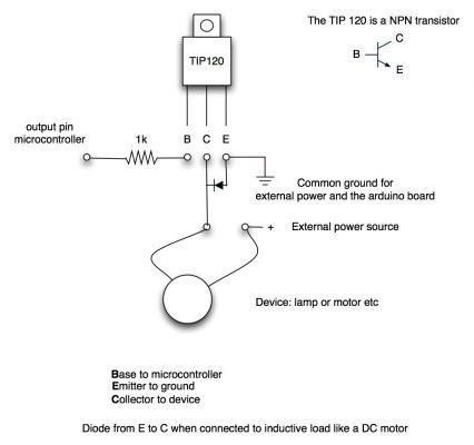 ejemplo conexion
