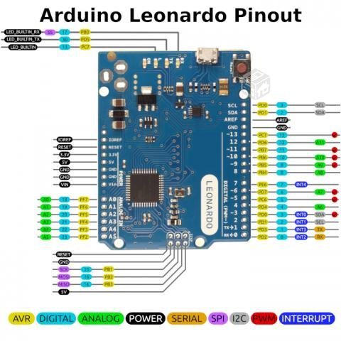 Arduino leonardo Atmega32U4 compatible
