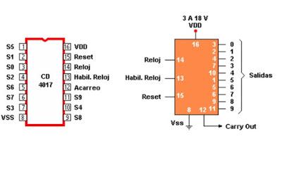 Circuito integrado 4017 Contador