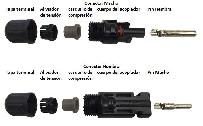 Par de Conectores MC4 Macho y Hembra
